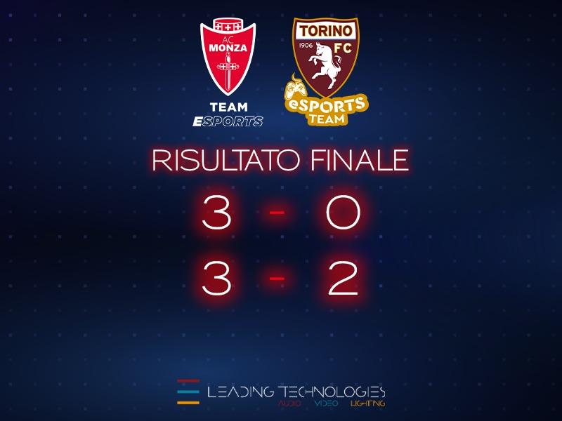 WIN | VS TORINO