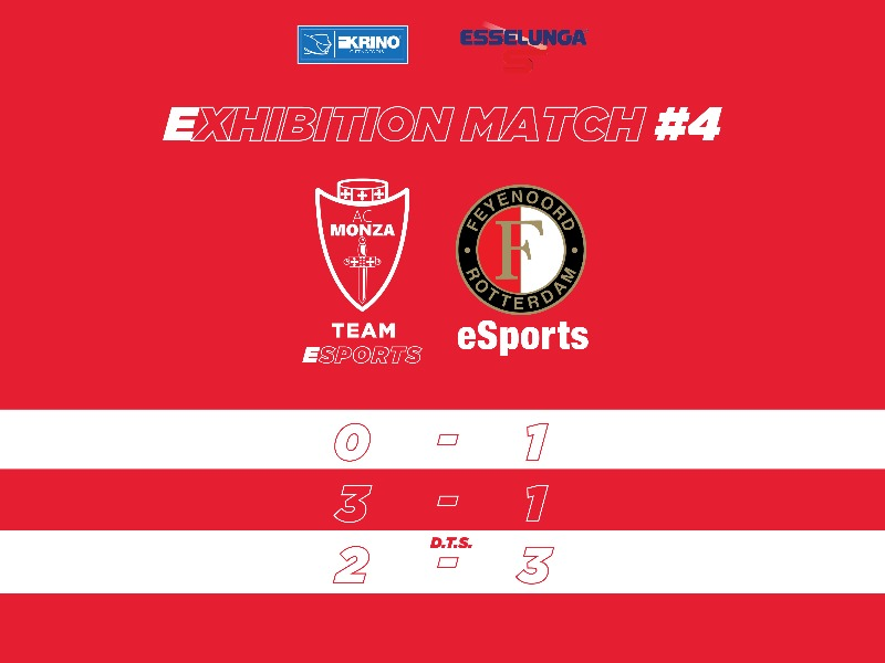LOSS | VS FEYENOORD ESPORTS