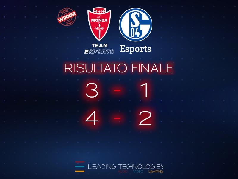 WIN | VS SCHALKE04